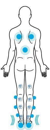 Massagezoner i MaXXwell PRAG spabad. Spabad set ovenfra